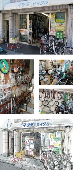 マツダ サイクル店舗画像